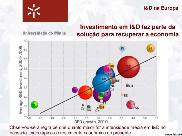 I&D na Europa                                        Espaço Europeu da InvestigaçãoA UE aspira a tornar-se a economia base...