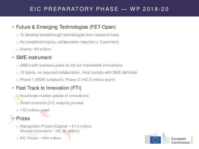 Eic Events 2020.Horizon 2020 Space Information And Consortia Building Event