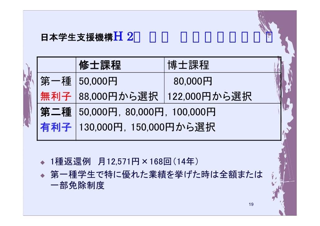 日本学生支援機構H     2       修士課程        博士課程第一種    50,000円          80,000円無利子    88,000円から選択 122,000円から選択第二種    50,000円,80,000円...