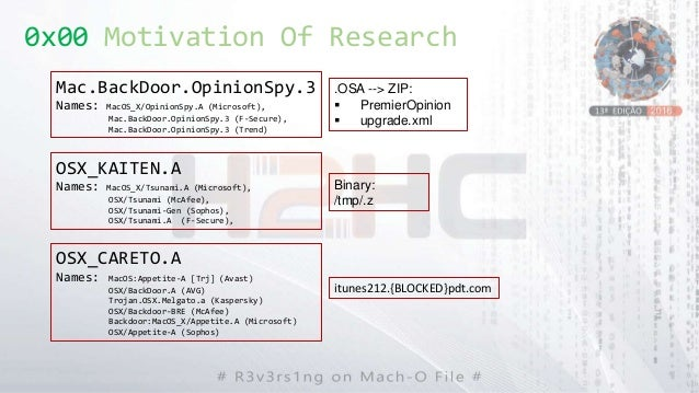 0x00 Motivation Of Research .OSA --> ZIP:  PremierOpinion  upgrade.xml Mac.BackDoor.OpinionSpy.3 Names: MacOS_X/OpinionS...