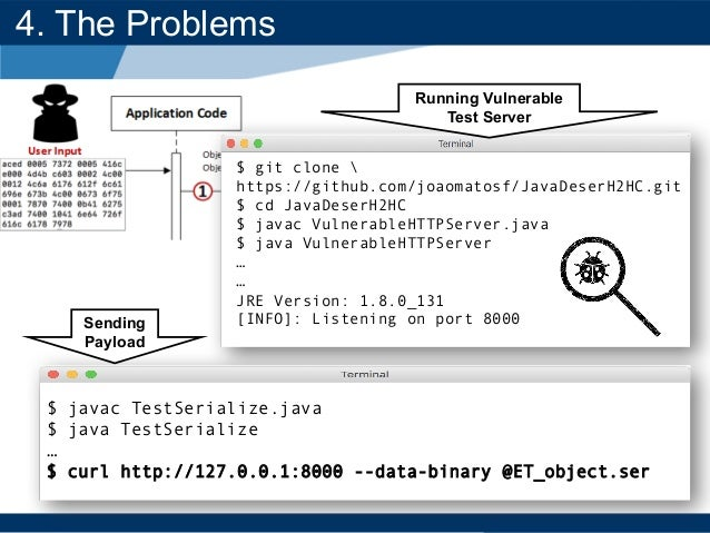 An Overview of Deserialization Vulnerabilities in the Java