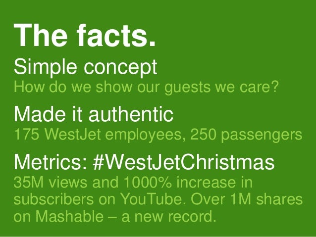 #H2H @bryankramer The facts. Simple concept How do we show our guests we care? Made it authentic 175 WestJet employees, 25...