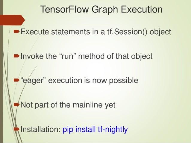 Deep Learning, Keras, and TensorFlow