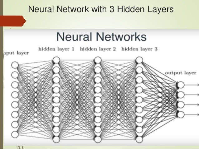 Deep Learning, Keras, and TensorFlow