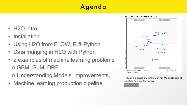 Applied Machine learning using H2O, python and R Workshop