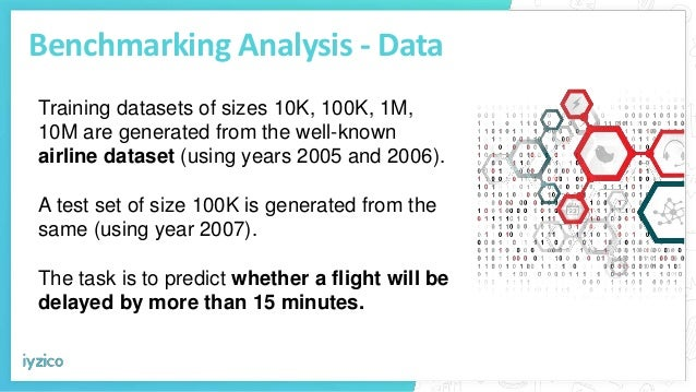 Benchmarking Analysis - Data Training datasets of sizes 10K, 100K, 1M, 10M are generated from the well-known airline datas...