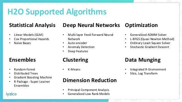 H2O Supported Algorithms Statistical Analysis • Linear Models (GLM) • Cox Proportional Hazards • Naïve Bayes Ensembles • R...