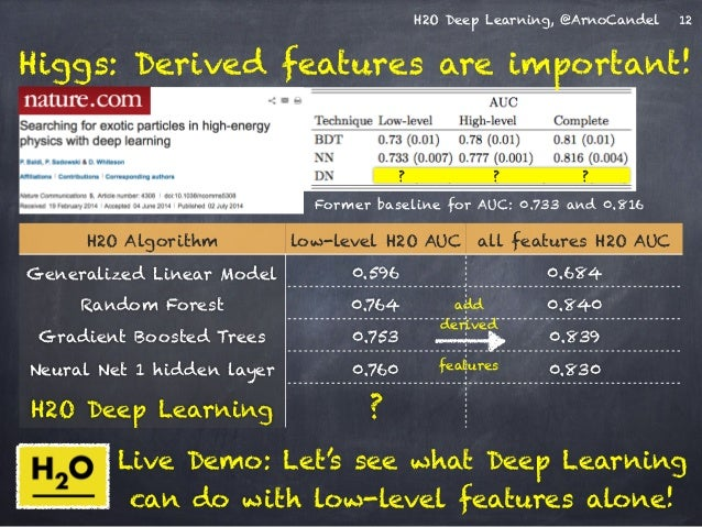 H2O Deep Learning, @ArnoCandel 12  Higgs: Derived features are important!  ? ? ?  Former baseline for AUC: 0.733 and 0.816...