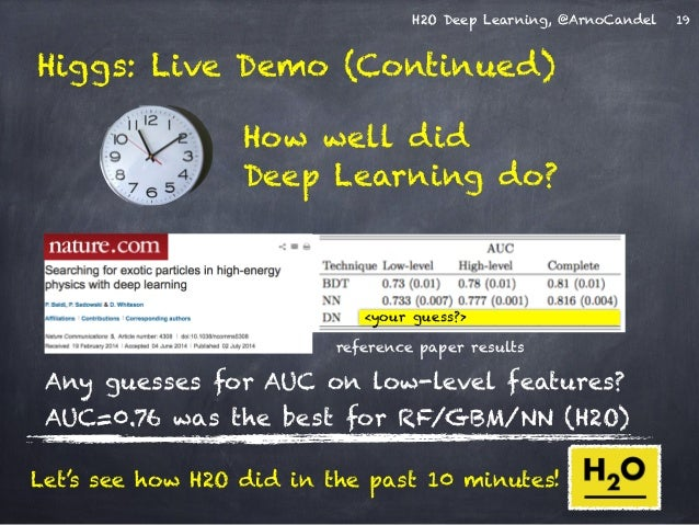 H2O Deep Learning, @ArnoCandel 19  Higgs: Live Demo (Continued)  How well did  Deep Learning do?  <your guess?>  reference...