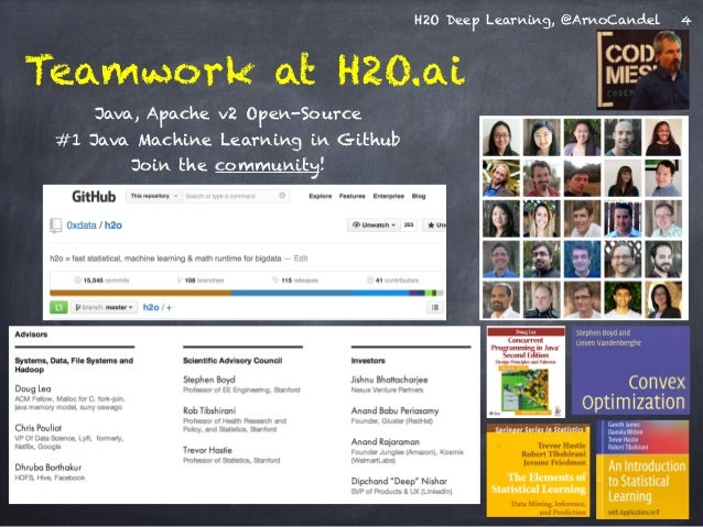 H2O Deep Learning, @ArnoCandel  Teamwork at H2O.ai  Java, Apache v2 Open-Source  #1 Java Machine Learning in Github  Join ...