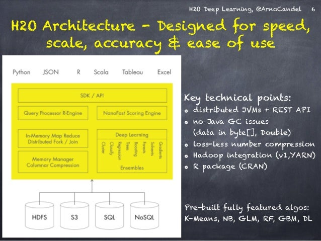 H2O Deep Learning, @ArnoCandel 6  H2O Architecture - Designed for speed,  scale, accuracy & ease of use  Key technical poi...