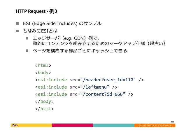 Copyright©DeNACo.,Ltd.AllRightsReserved. HTTPRequest-例3 ! ESI(EdgeSideIncludes)のサンプル ! ちなみにESIとは ! エッジ...