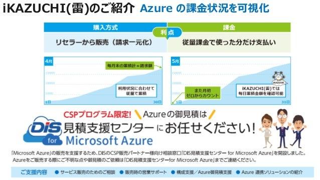 iKAZUCHI(雷)のご紹介 Azure の課金状況を可視化