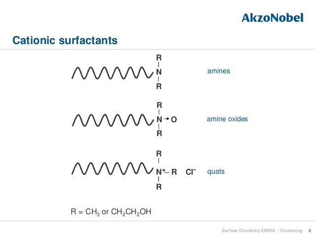 CATIONIC SURFACTANTS DOWNLOAD