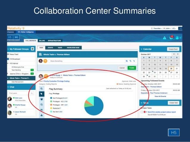 Collaboration Center Summaries