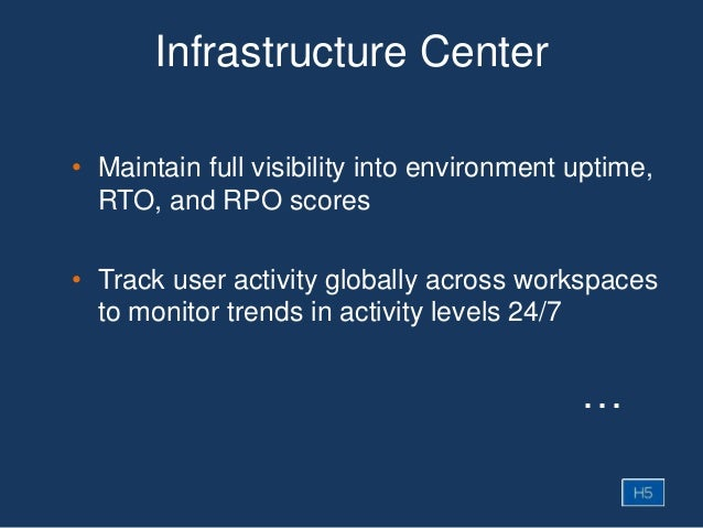 Infrastructure Center • Maintain full visibility into environment uptime, RTO, and RPO scores • Track user activity global...