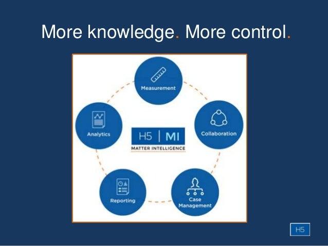 More knowledge. More control.