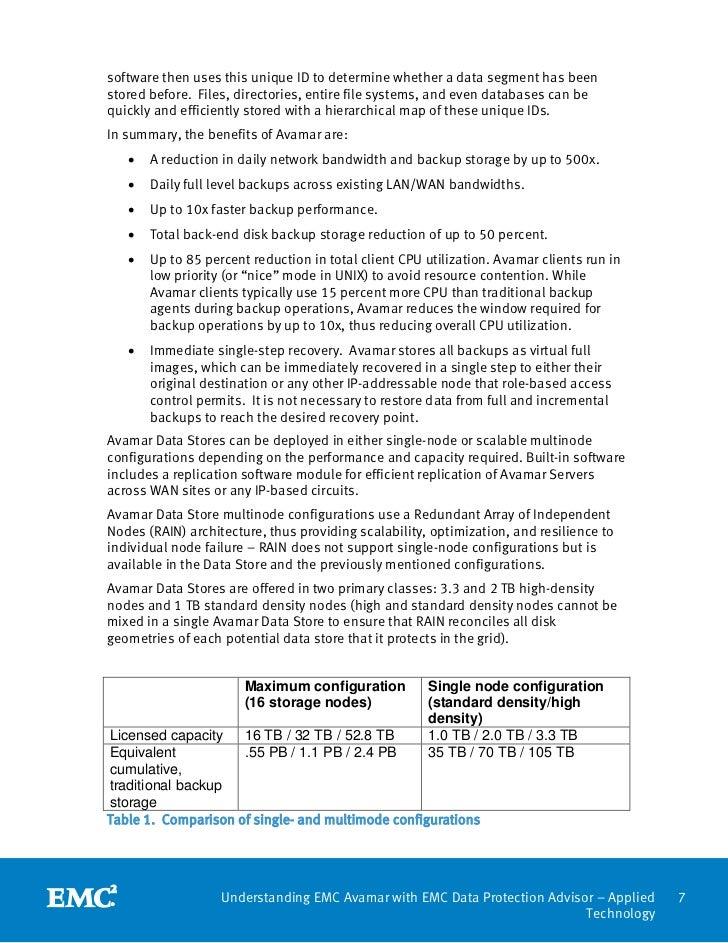 White Paper: Understanding EMC Avamar with EMC Data Protection Adviso…