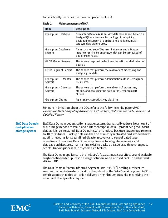 Table 2 briefly describes the main components of DCA.                  Table 2.      Main components of DCA               ...