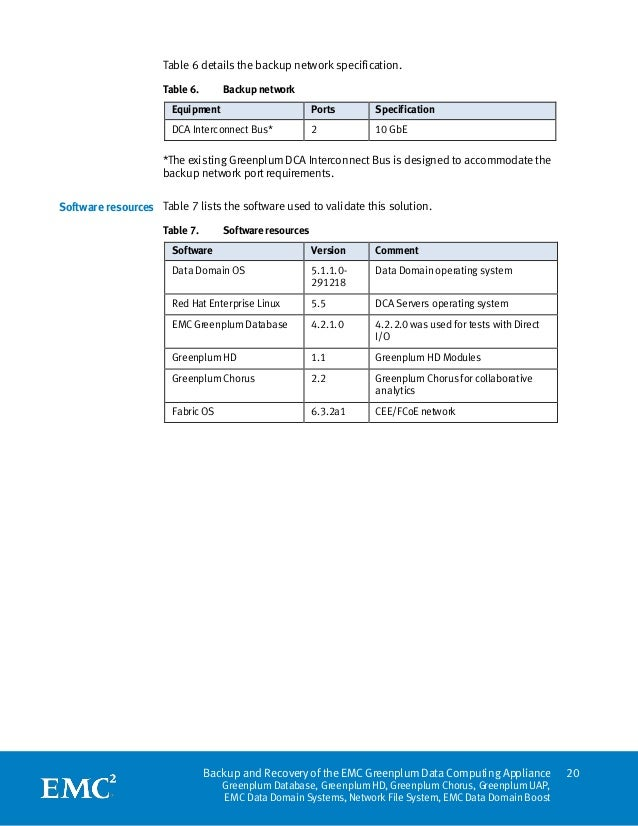 Table 6 details the backup network specification.                     Table 6.      Backup network                       E...