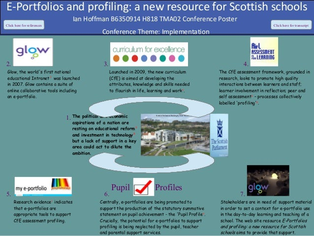 E-Portfolios and profiling: a new resource for Scottish schools Ian Hoffman B6350914 H818 TMA02 Conference Poster Click he...