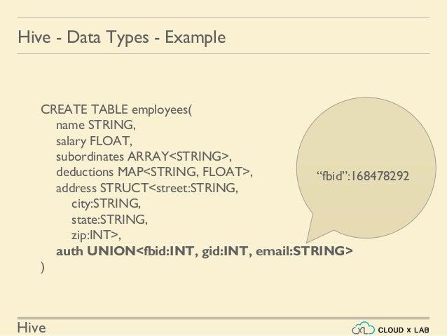 Introduction to Apache Hive | Big Data Hadoop Spark Tutorial | Cloudx…