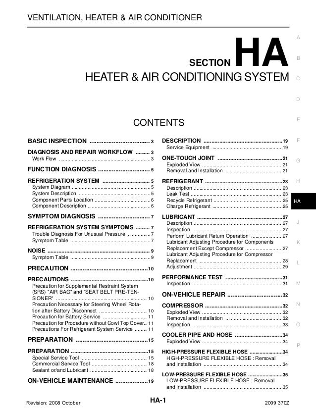 VENTILATION, HEATER & AIR CONDITIONER  SECTION  HA  HEATER & AIR CONDITIONING SYSTEM  A  B  C  D  E  CONTENTS BASIC INSPEC...