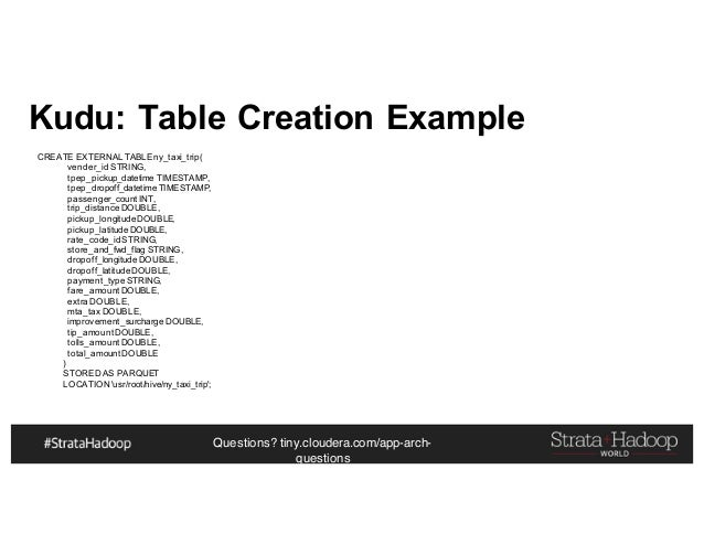 Questions? tiny.cloudera.com/app-arch- questions Kudu: Table Creation Example CREATE EXTERNALTABLEny_taxi_trip( vender_id ...