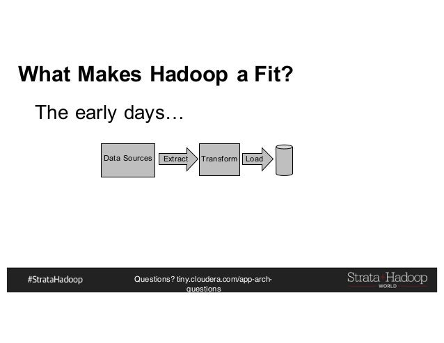 Questions? tiny.cloudera.com/app-arch- questions What Makes Hadoop a Fit? Data Sources Extract Transform Load The early da...