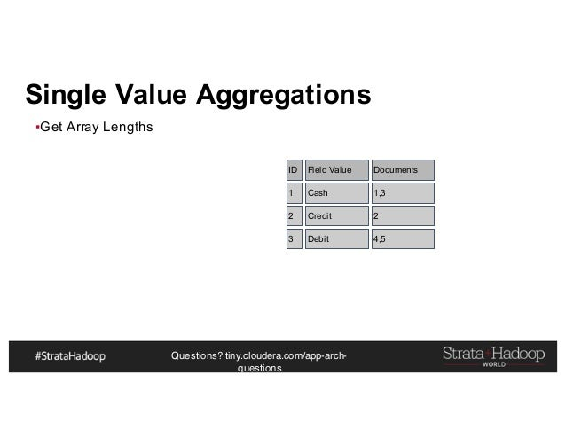 Questions? tiny.cloudera.com/app-arch- questions Single Value Aggregations ▪Get Array Lengths ID Field Value Documents 1 C...