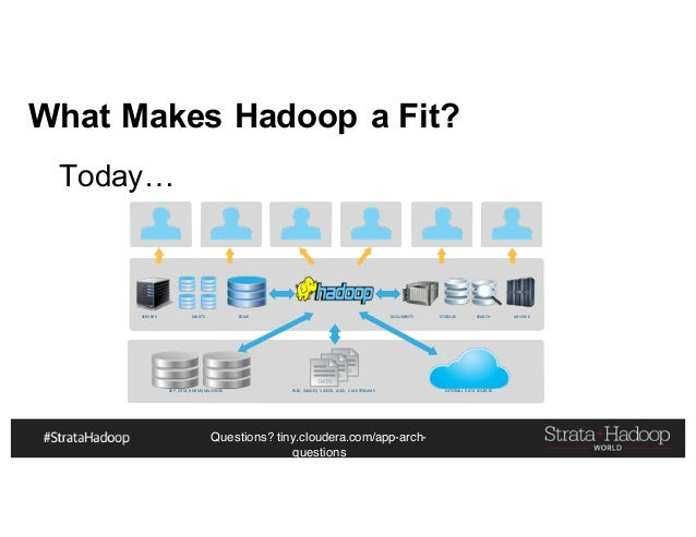 Questions? tiny.cloudera.com/app-arch- questions What Makes Hadoop a Fit? SERVERS MARTS EDWS DOCUMENTS STORAGE SEARCH ARCH...