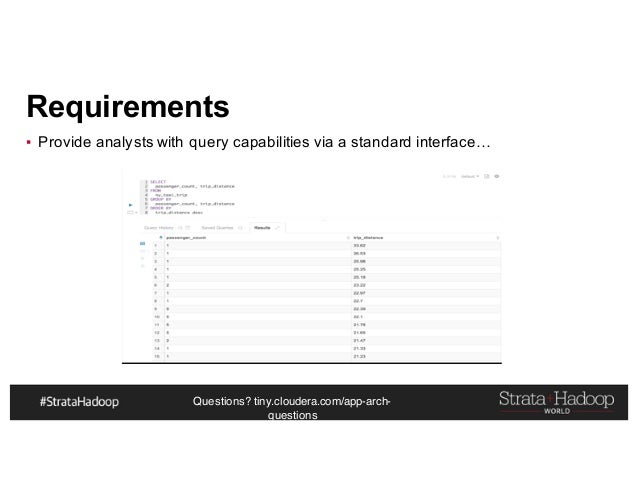 Questions? tiny.cloudera.com/app-arch- questions Requirements ▪ Provide analysts with query capabilities via a standard in...