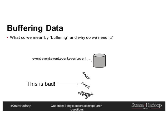 """Questions? tiny.cloudera.com/app-arch- questions Buffering Data ▪ What do we mean by """"buffering"""" and why do we need it? ev..."""