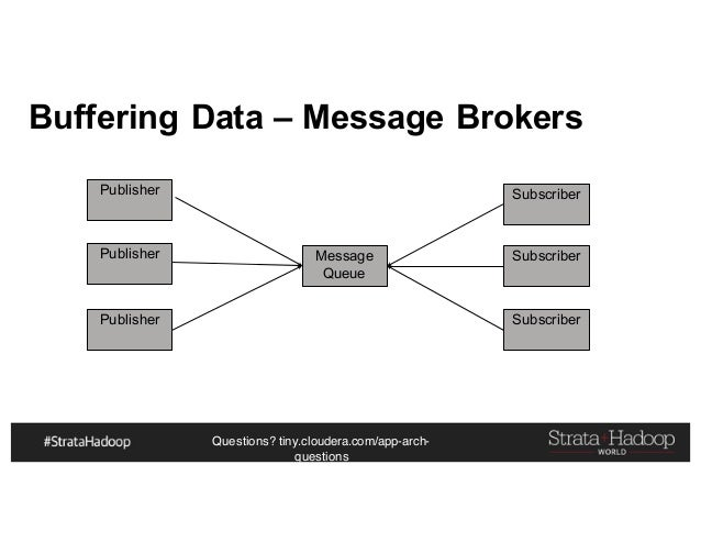 Questions? tiny.cloudera.com/app-arch- questions Buffering Data – Message Brokers Publisher Publisher Publisher Message Qu...