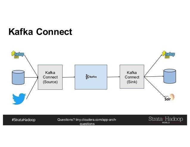 Questions? tiny.cloudera.com/app-arch- questions Kafka Connect Kafka Connect (Source) Kafka Connect (Sink)
