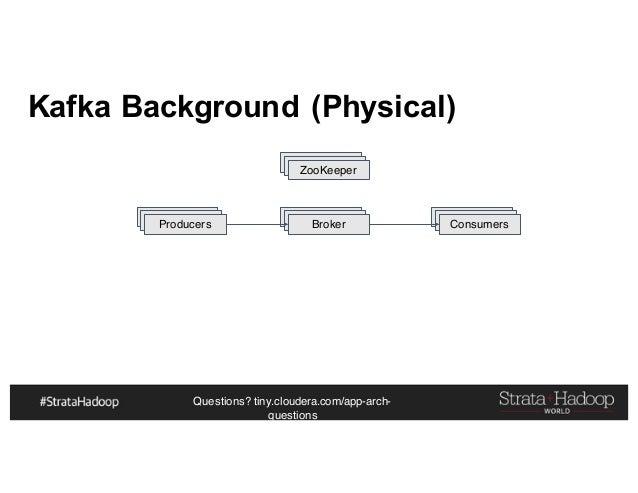 Questions? tiny.cloudera.com/app-arch- questions Kafka Background (Physical) ProducersProducersProducers BrockerBrockerBro...