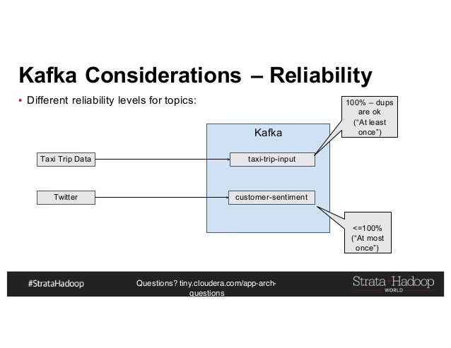 Questions? tiny.cloudera.com/app-arch- questions Kafka Considerations – Reliability ▪ Different reliability levels for top...