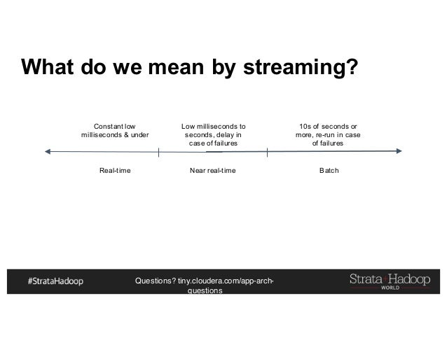 Questions? tiny.cloudera.com/app-arch- questions What do we mean by streaming? Constant low milliseconds & under Low milli...