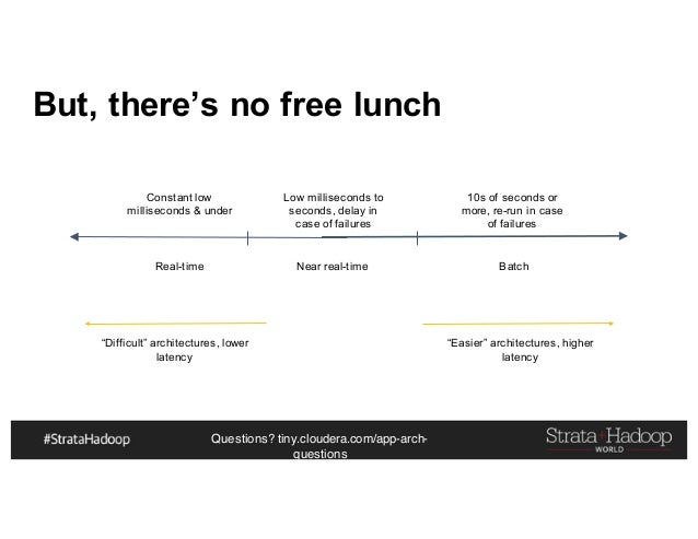 Questions? tiny.cloudera.com/app-arch- questions But, there's no free lunch Constant low milliseconds & under Low millisec...