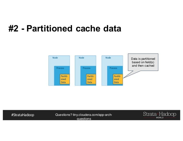 Questions? tiny.cloudera.com/app-arch- questions #2 - Partitioned cache data Data is partitioned based on field(s) and the...