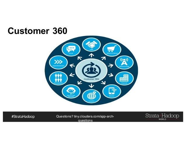 Questions? tiny.cloudera.com/app-arch- questions Customer 360