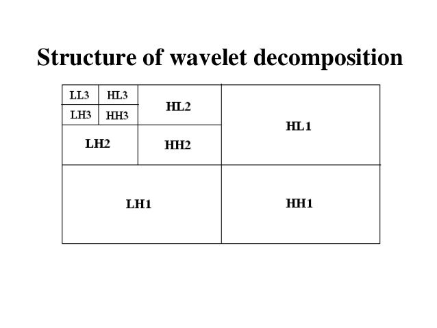 wavelet based image compression thesis Wavelet-based image compression the daubechies wavelet family is the most widely used wavelet for image compression, with six coefficients and biorthogonality.