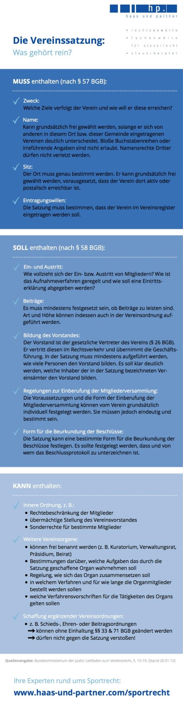 Infografik: Was gehört in die Vereinssatzung?
