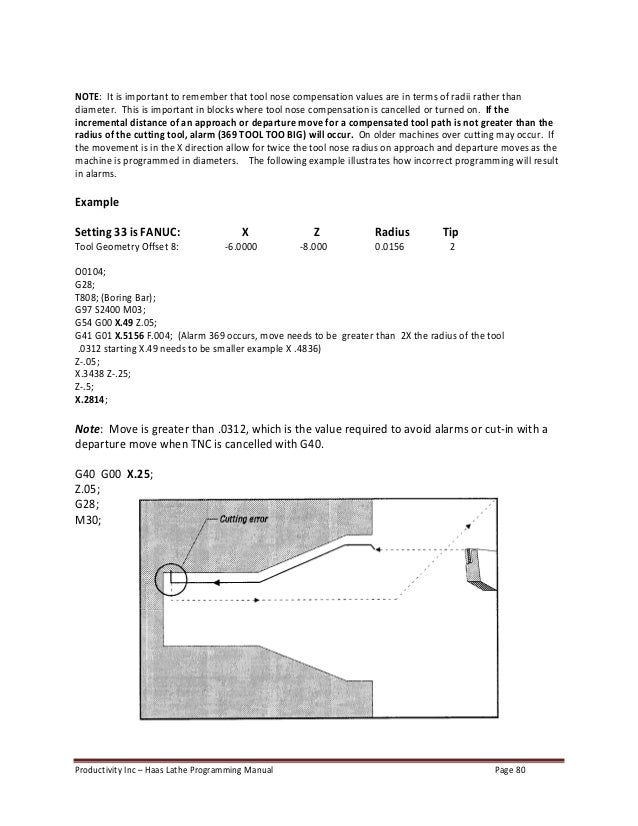 Haas lathe programming manual