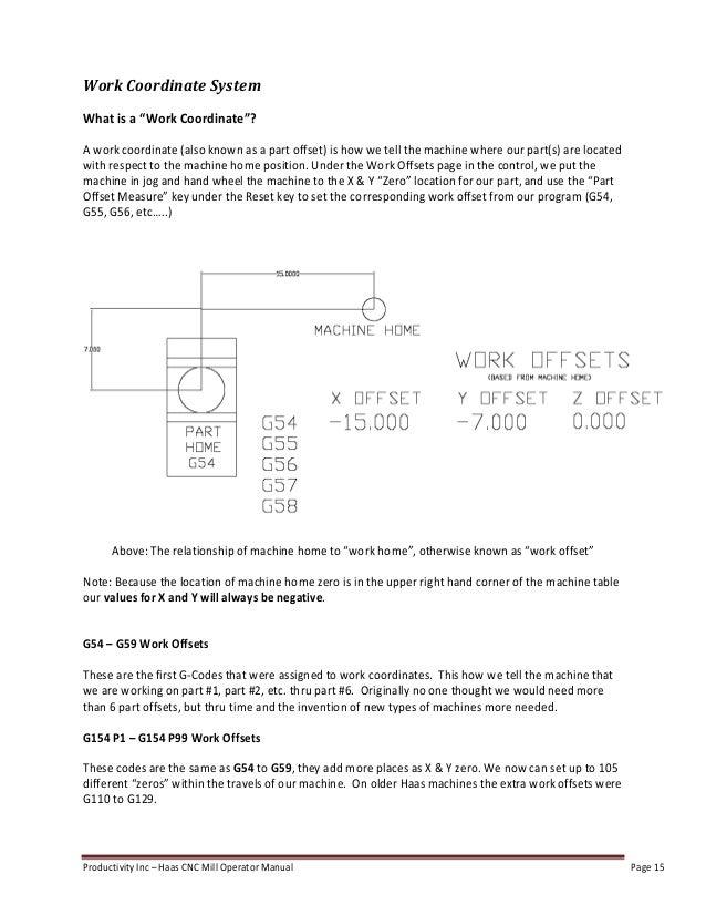 Haas mill operator manual