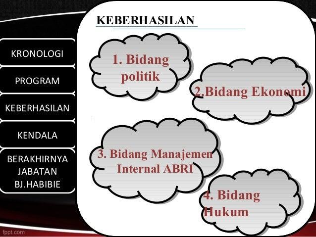 KEBERHASILAN KRONOLOGI KRONOLOGI                 1. Bidang                 1. Bidang PROGRAM PROGRAM           politik    ...
