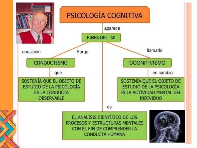 Habilidades Cognitivas Slide 2