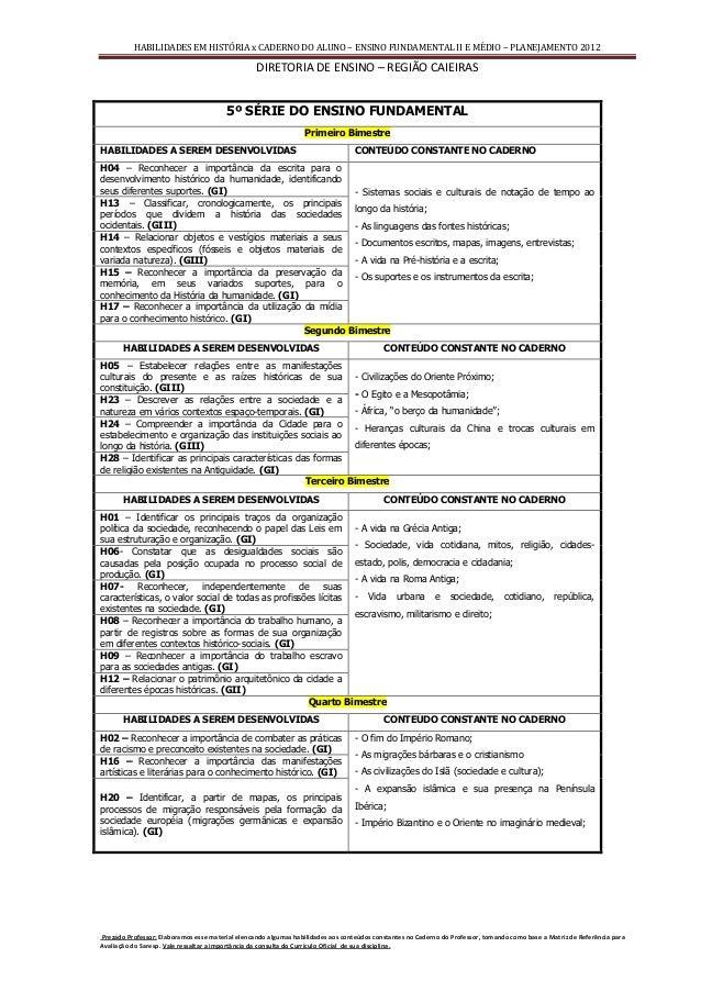 HABILIDADES EM HISTÓRIA x CADERNO DO ALUNO – ENSINO FUNDAMENTAL II E MÉDIO – PLANEJAMENTO 2012  DIRETORIA DE ENSINO – REGI...