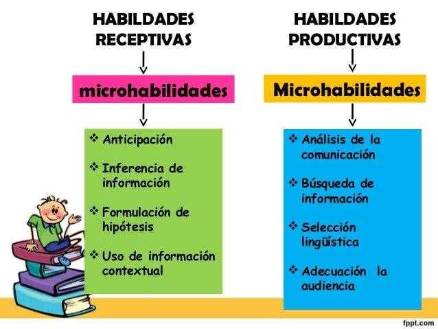 Integración de habilidades  Las habilidades lingüísticas no funcionan  aisladas o solas, sino que suelen usarse  integrada...