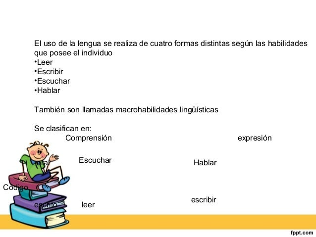 El uso de la lengua se realiza de cuatro formas distintas según las habilidades  que posee el individuo  •Leer  •Escribir ...